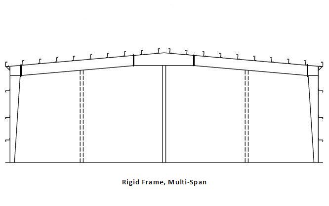 Specs & Resources – Frame Types | CanAm Steel Buildings